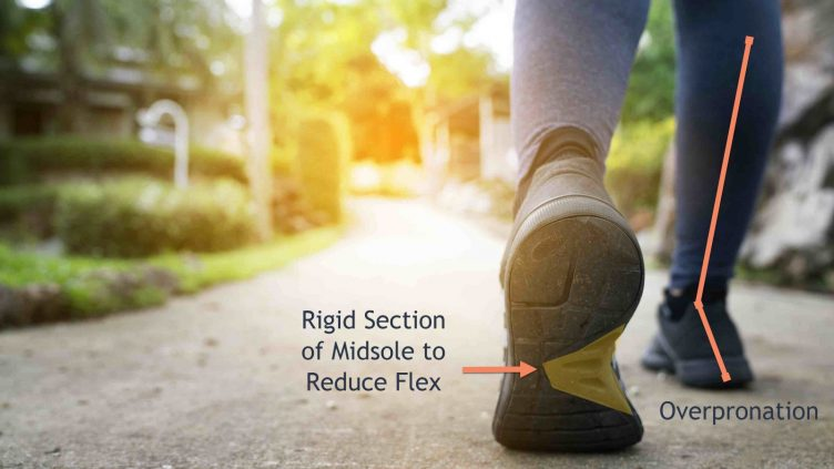 Power Walker with Obvious Overpronation also Showing Firming to Midsole of Walking Shoe